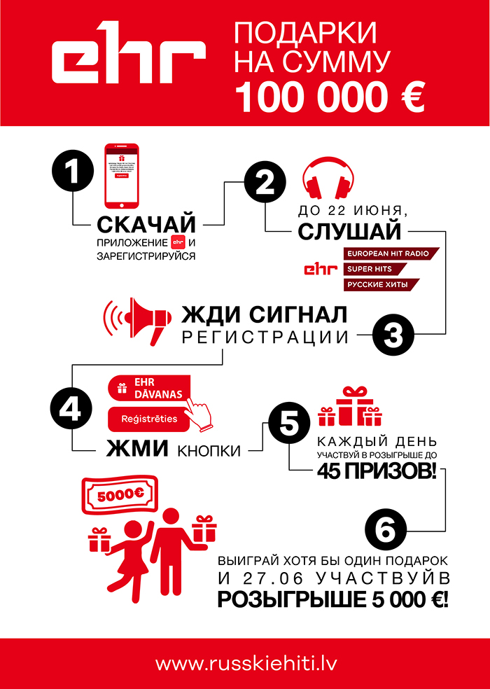 EHR-infografika-DAVANAS-RUS-01-web.jpg